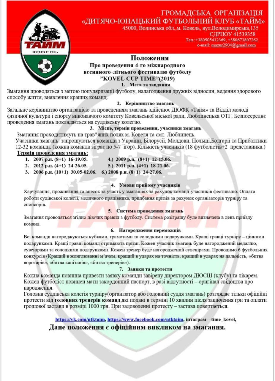 Kovel Cup Time, 2007, 2019, Ковель