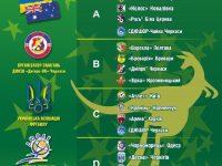 Виїзд на Кубок Австралії: друга спроба